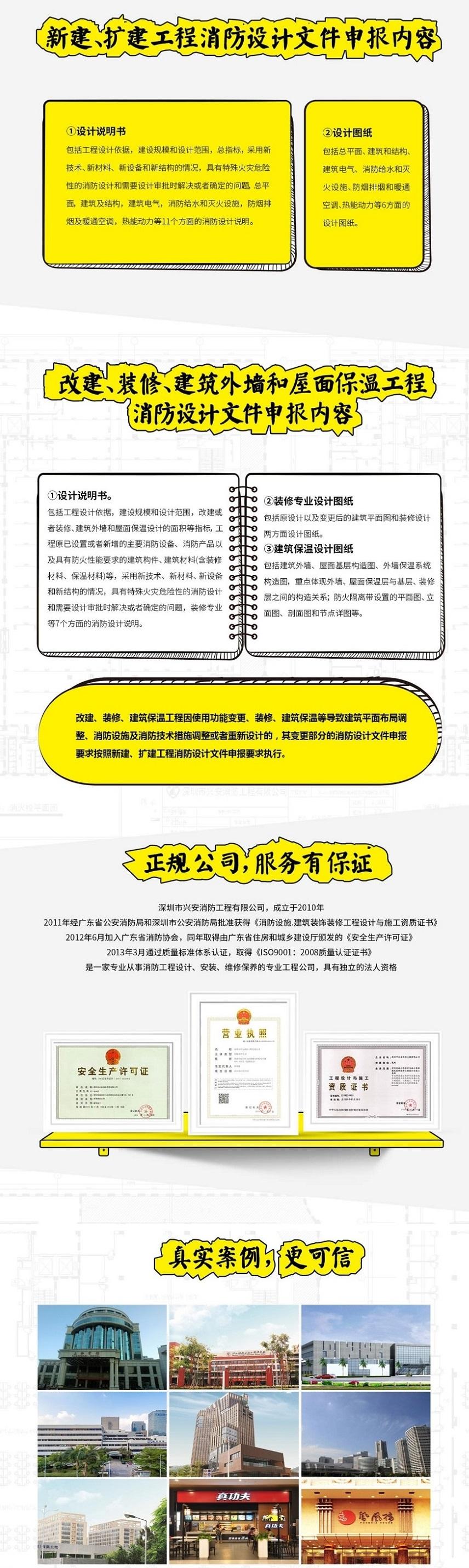 11深圳消防图纸设计,消防工程设计图,消防设计审核备案,消防设计收费标准-深圳兴安消防工程公司.jpg